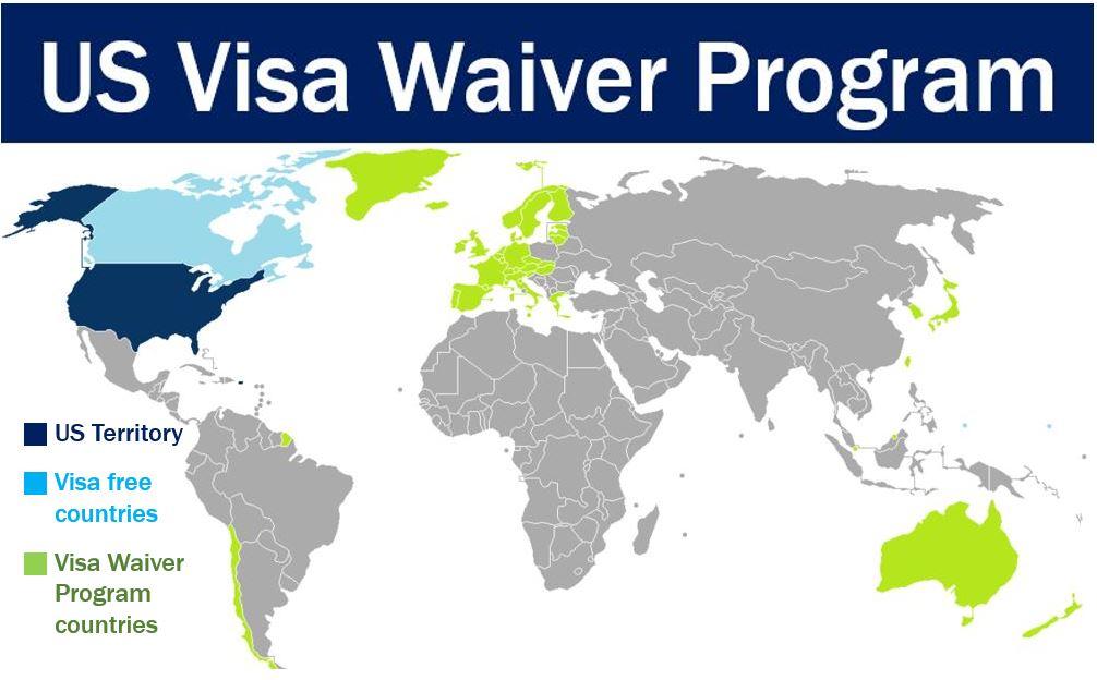 Programa de Exención de Visas